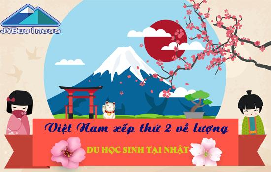 Việt Nam xếp thứ 2 về lượng du học sinh tại Nhật